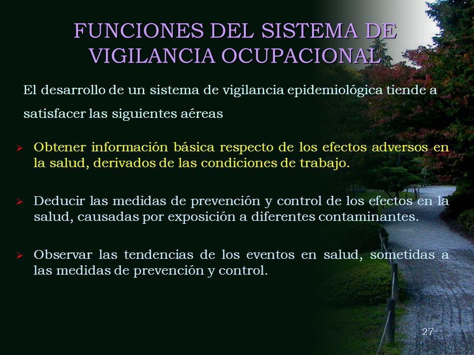 26 meorjuelar@unal.edu.co Propósito de la Vigilancia El proceso de vigilancia epidemiológica es metodológica y administrativamente independiente del p