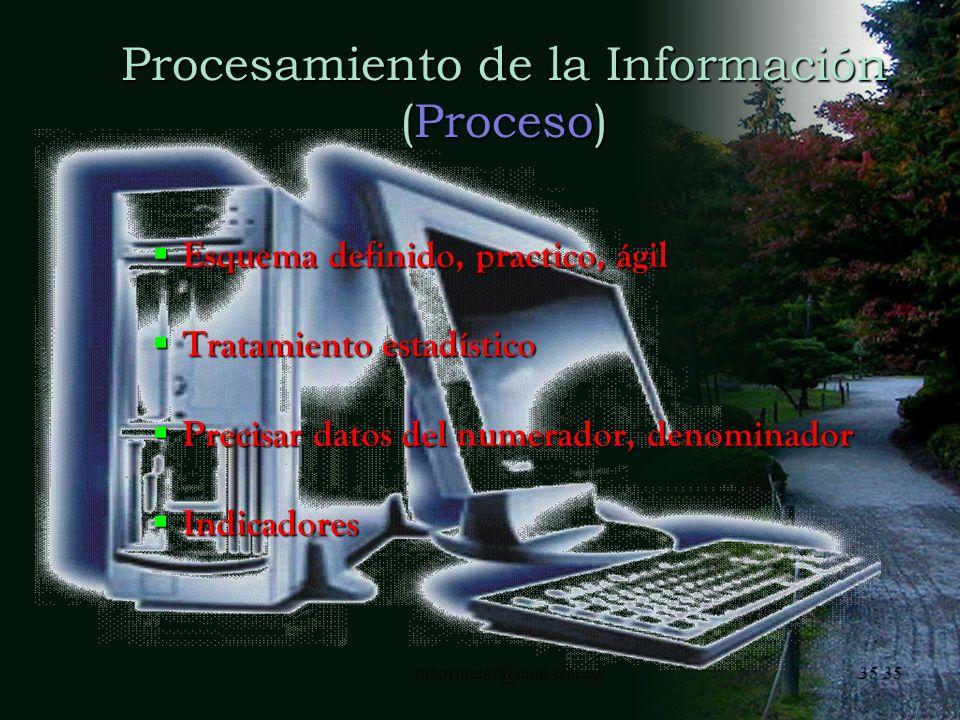 34 meorjuelar@unal.edu.co 34 2. Recolección y Ordenamiento de la Información Sistematizada Sistematizada Como y donde recoger los datos? Como y donde