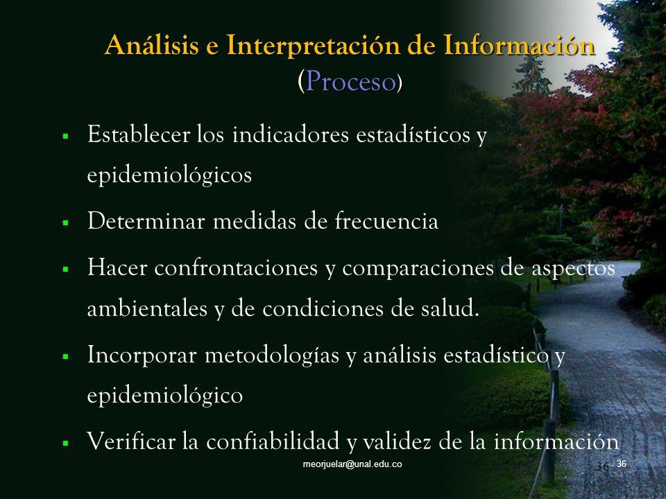 35meorjuelar@unal.edu.co35 Procesamiento de la Información (Proceso) Esquema definido, practico, ágil Esquema definido, practico, ágil Tratamiento est