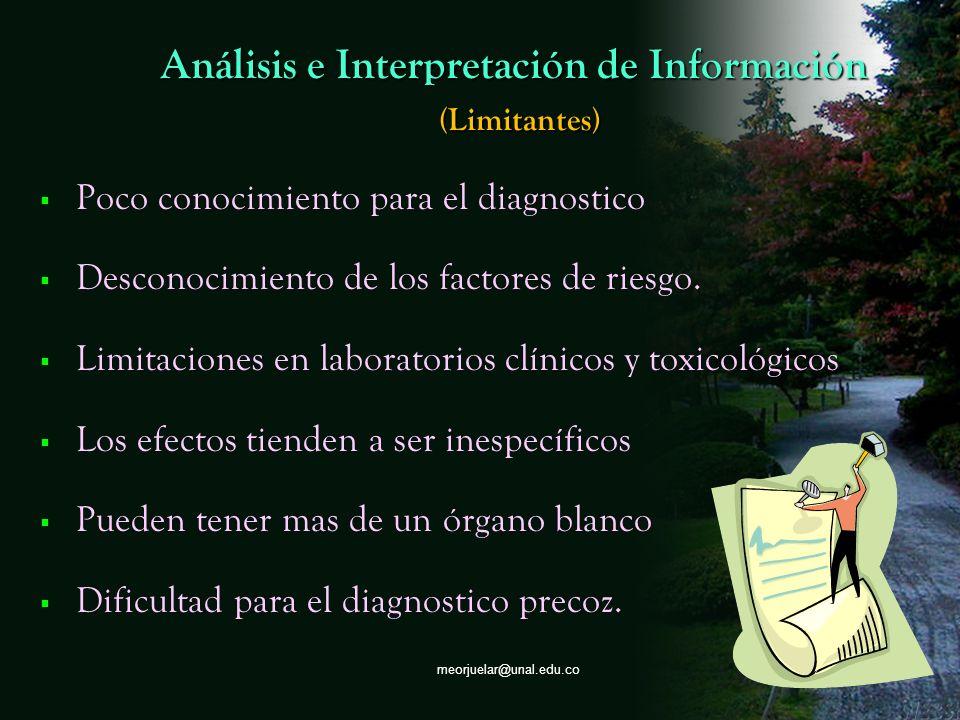 37 meorjuelar@unal.edu.co37 Análisis e Interpretación de Información (Limitantes ) Exposición simultanea a varios contaminantes Exposición a través de