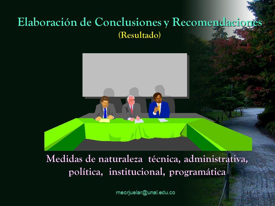 38 meorjuelar@unal.edu.co38 Análisis e Interpretación de Información (Limitantes) Poco conocimiento para el diagnostico Desconocimiento de los factore