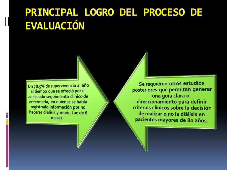 PRINCIPAL LOGRO DEL PROCESO DE EVALUACIÓN