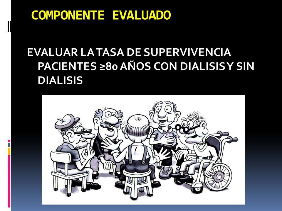 COMPONENTE EVALUADO EVALUAR LA TASA DE SUPERVIVENCIA PACIENTES 80 AÑOS CON DIALISIS Y SIN DIALISIS