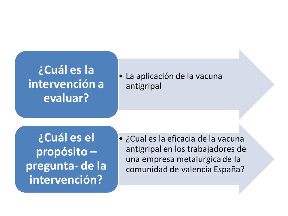 La aplicación de la vacuna antigripal ¿Cuál es la intervención a evaluar? ¿Cual es la eficacia de la vacuna antigripal en los trabajadores de una empr