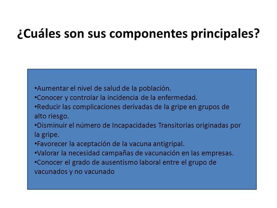 Estudio Comparativo.