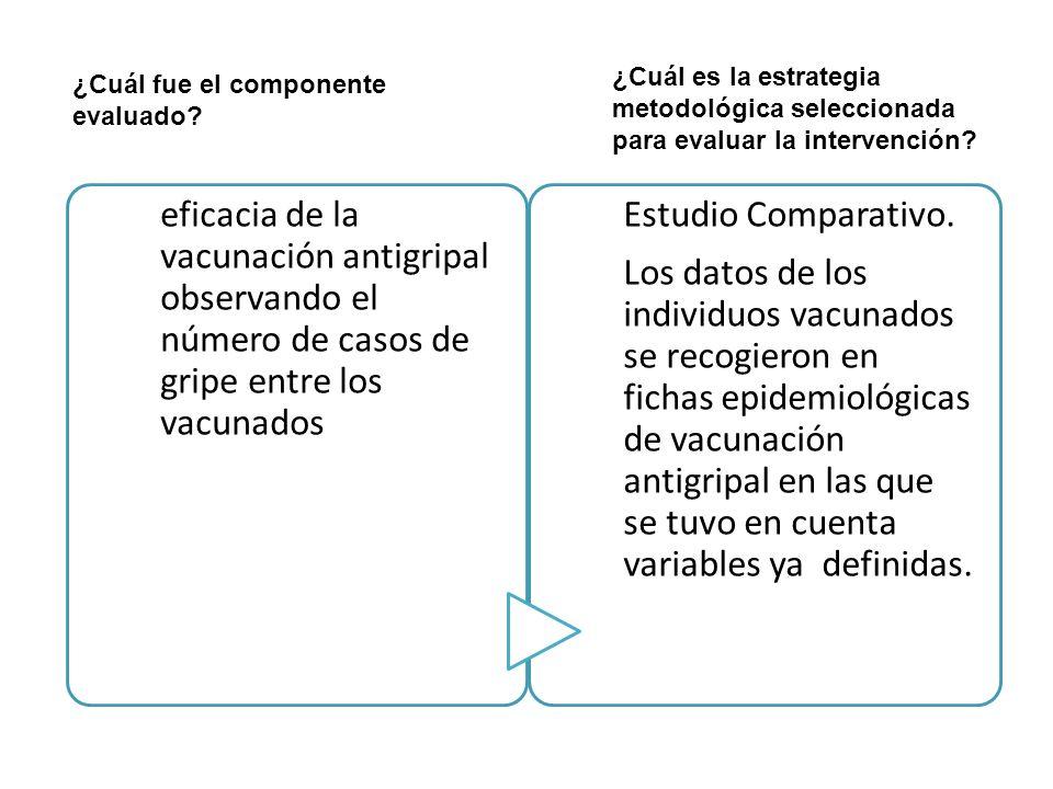 Estudio Comparativo. Los datos de los individuos vacunados se recogieron en fichas epidemiológicas de vacunación antigripal en las que se tuvo en cuen