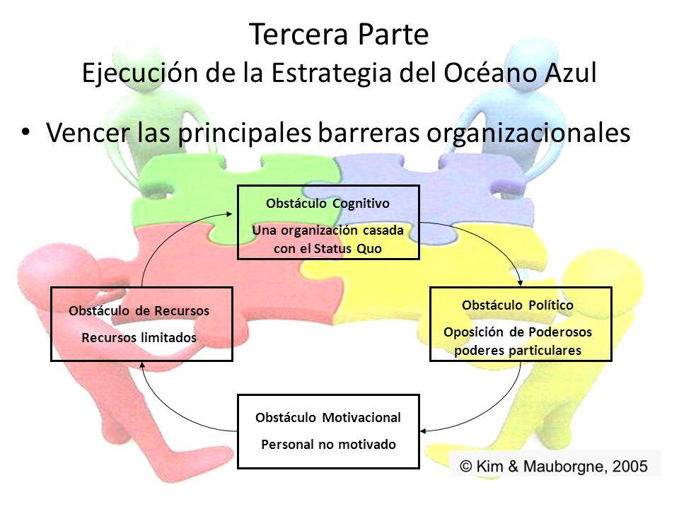 Tercera Parte Ejecución de la Estrategia del Océano Azul Vencer las principales barreras organizacionales Obstáculo Cognitivo Una organización casada