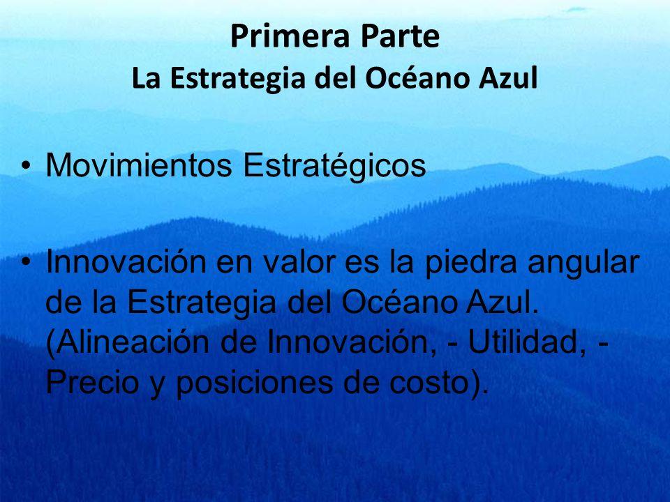 Primera Parte La Estrategia del Océano Azul Movimientos Estratégicos Innovación en valor es la piedra angular de la Estrategia del Océano Azul. (Aline