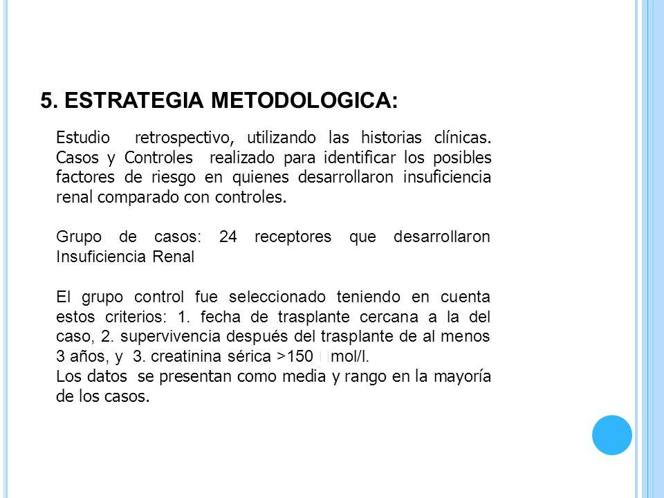 5. ESTRATEGIA METODOLOGICA: Estudio retrospectivo, utilizando las historias clínicas. Casos y Controles realizado para identificar los posibles factor