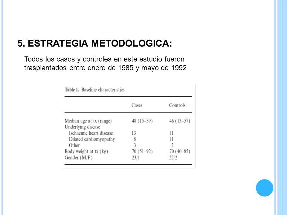 5. ESTRATEGIA METODOLOGICA: Todos los casos y controles en este estudio fueron trasplantados entre enero de 1985 y mayo de 1992