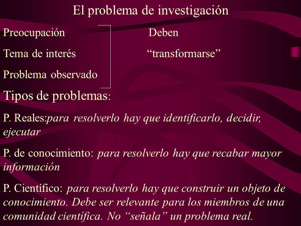 El problema de investigación Preocupación Deben Tema de interés transformarse Problema observado Tipos de problemas : P.