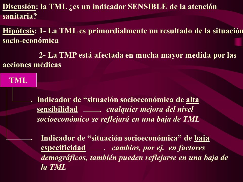 Tasa de Mortalidad de Lactantes (TML) Tasa de Mortalidad Perinatal (TMP) Son INDICADORES de todos estos factores combinados: Condiciones socioeconómic