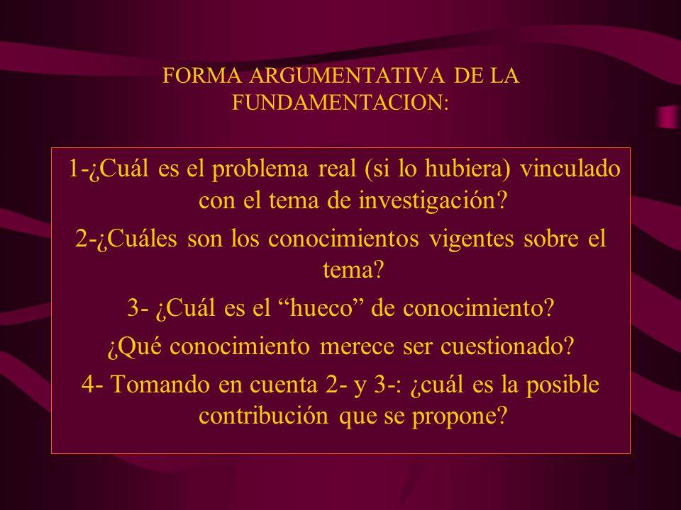 FORMA ARGUMENTATIVA DE LA FUNDAMENTACION: 1-¿Cuál es el problema real (si lo hubiera) vinculado con el tema de investigación.