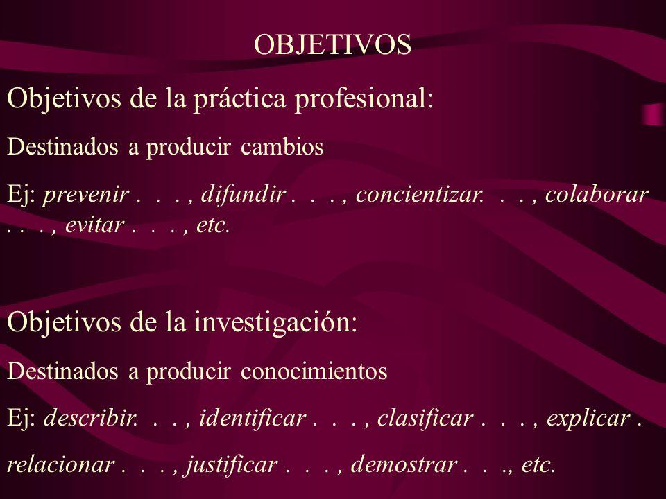 OBJETIVOS Objetivos de la práctica profesional: Destinados a producir cambios Ej: prevenir..., difundir..., concientizar..., colaborar..., evitar..., etc.