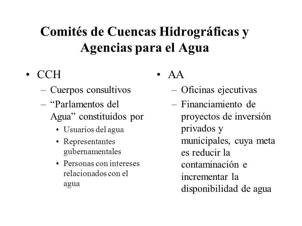 Tarifas del Agua Objetivos –Financiar inversiones definidas en el programa de trabajo establecido por las AA y aprobados por las CCH.