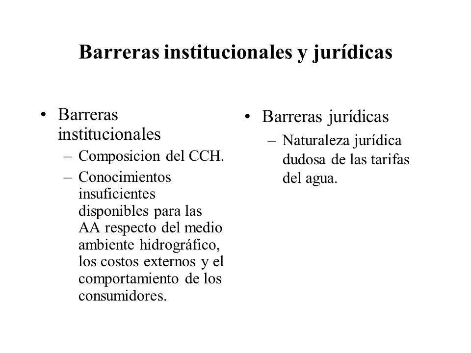 Barreras institucionales y jurídicas Barreras institucionales –Composicion del CCH.