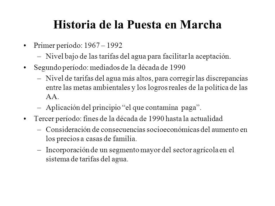 Historia de la Puesta en Marcha Primer período: 1967 – 1992 –Nivel bajo de las tarifas del agua para facilitar la aceptación.