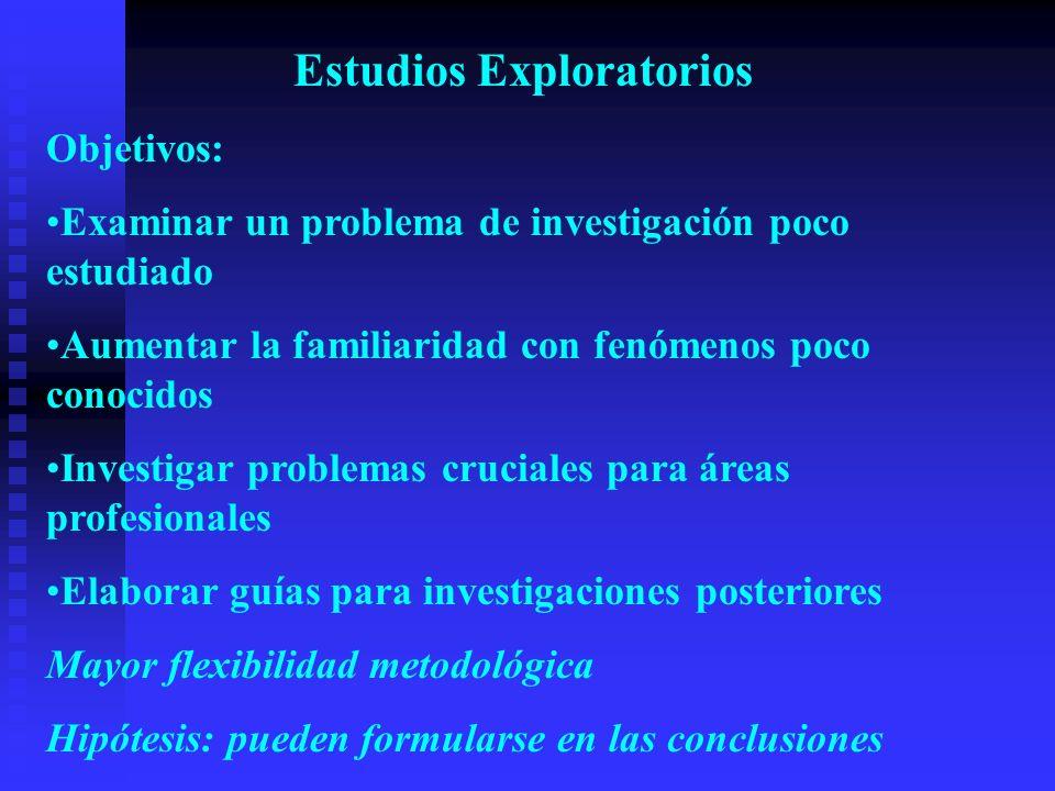 Estudios Exploratorios Objetivos: Examinar un problema de investigación poco estudiado Aumentar la familiaridad con fenómenos poco conocidos Investiga