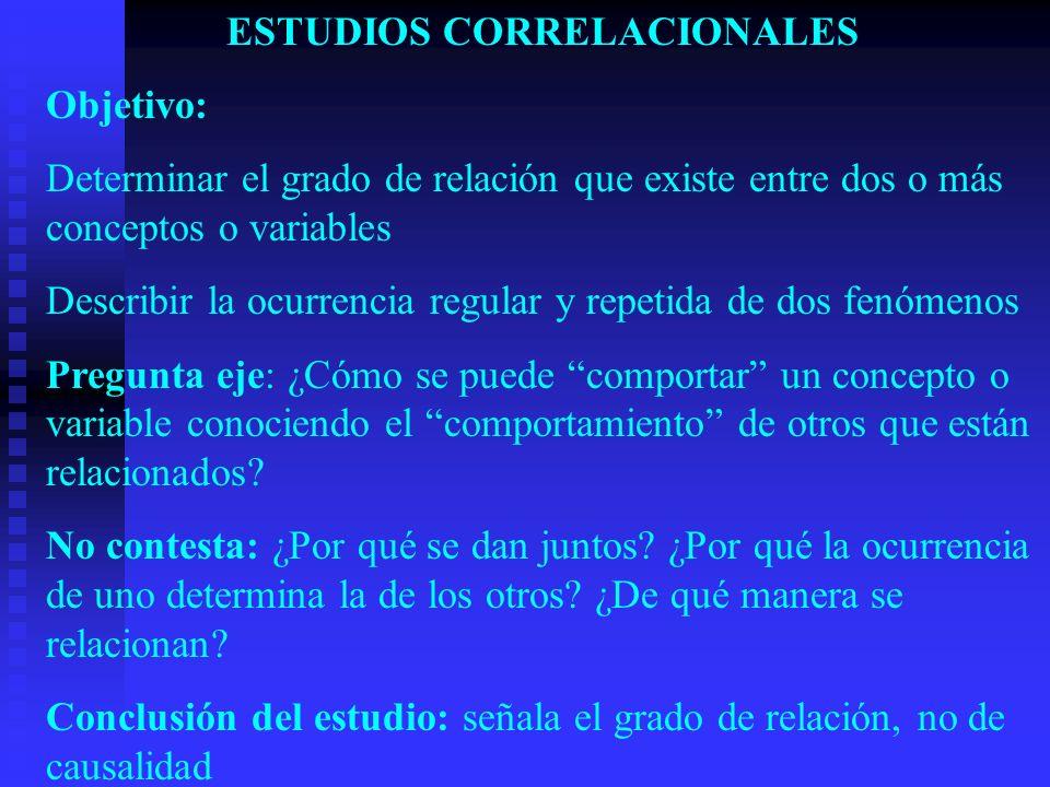 ESTUDIOS CORRELACIONALES Objetivo: Determinar el grado de relación que existe entre dos o más conceptos o variables Describir la ocurrencia regular y