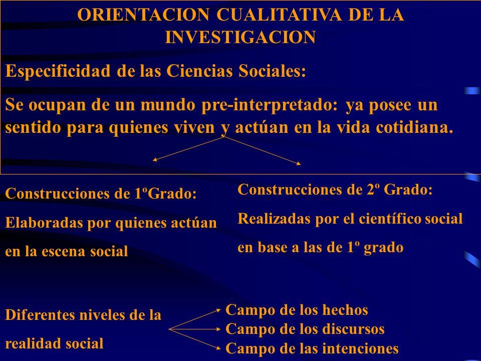 ORIENTACION CUALITATIVA DE LA INVESTIGACION Especificidad de las Ciencias Sociales: Se ocupan de un mundo pre-interpretado: ya posee un sentido para q