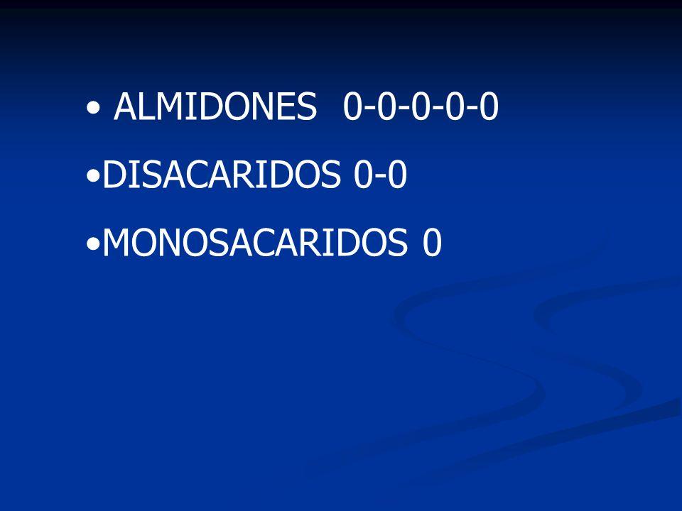 ALMIDONES 0-0-0-0-0 DISACARIDOS 0-0 MONOSACARIDOS 0
