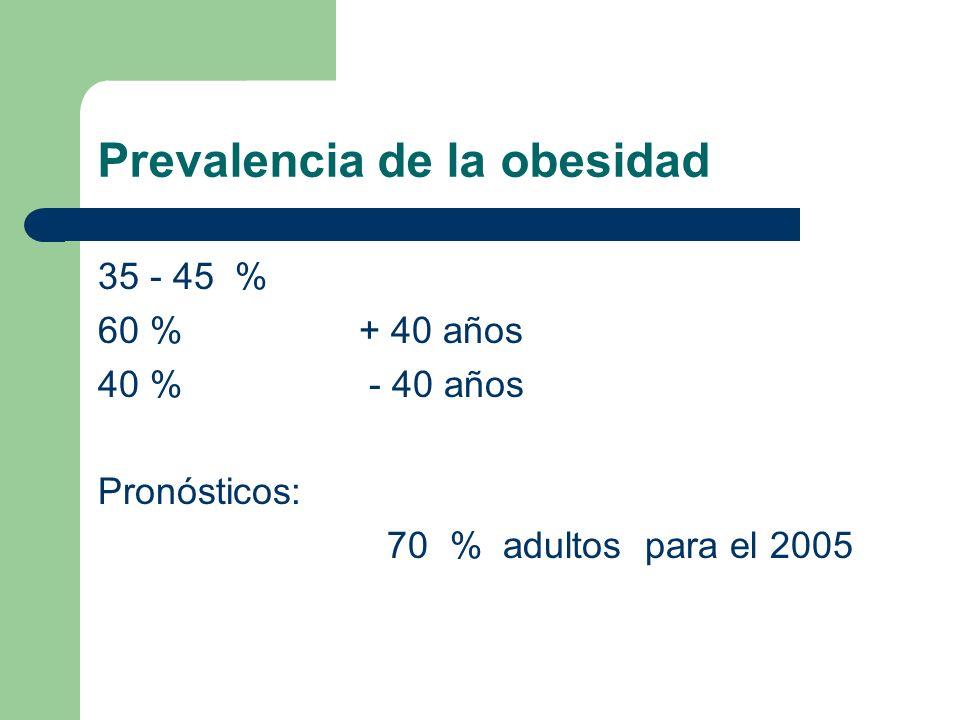Prevalencia de la obesidad 35 - 45 % 60 % + 40 años 40 % - 40 años Pronósticos: 70 % adultos para el 2005