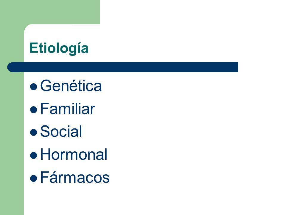 Etiología Ingesta > Gasto de calorías Balance energético positivo Herencia Transtornos metabólicos Hábitos sociales familiares Factores psicológicos