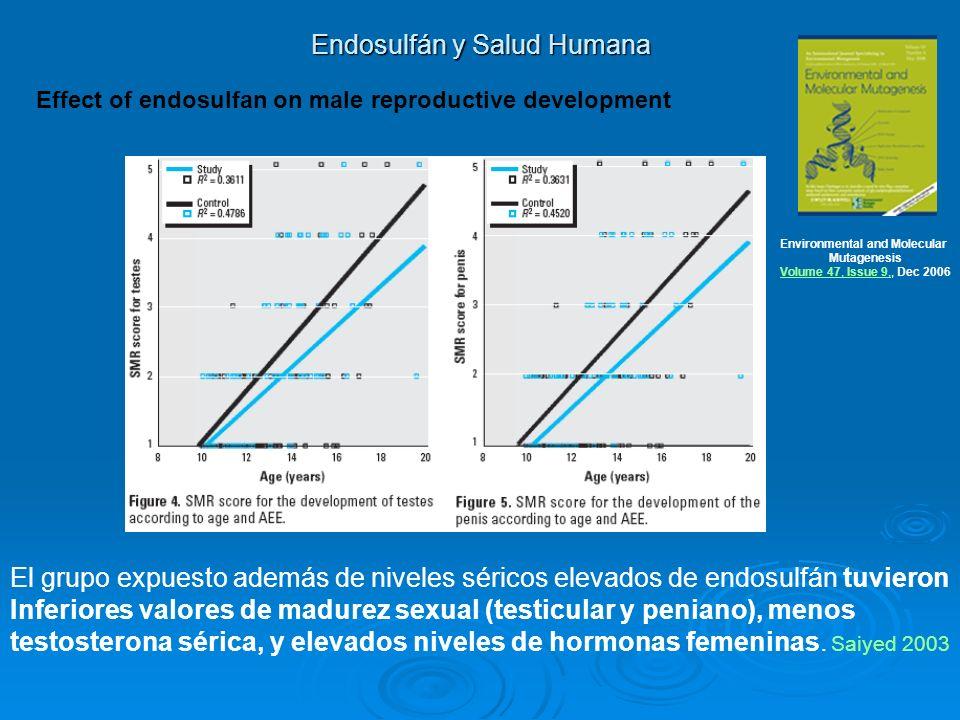 Endosulfán y Salud Humana Effect of endosulfan on male reproductive development El grupo expuesto además de niveles séricos elevados de endosulfán tuv