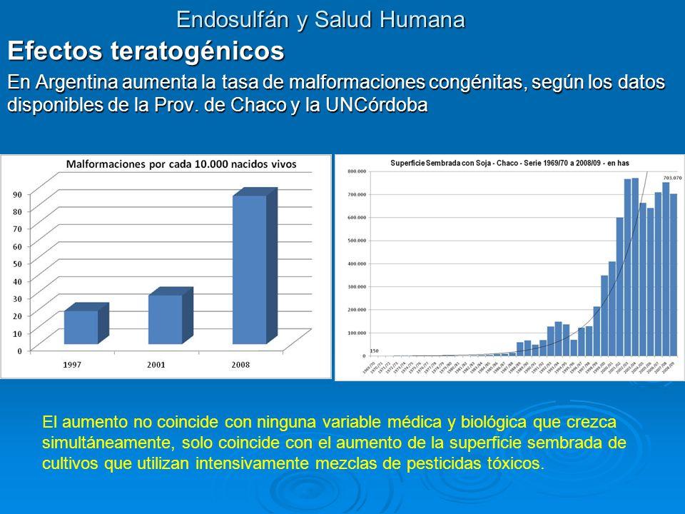Endosulfán y Salud Humana Efectos teratogénicos En Argentina aumenta la tasa de malformaciones congénitas, según los datos disponibles de la Prov. de