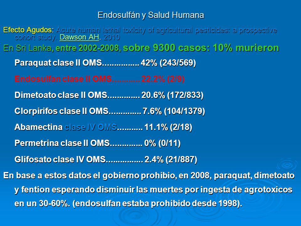 Endosulfán y Salud Humana Efecto Agudos: Acute human lethal toxicity of agricultural pesticides: a prospective cohort study. Dawson AH. 2010 Dawson AH