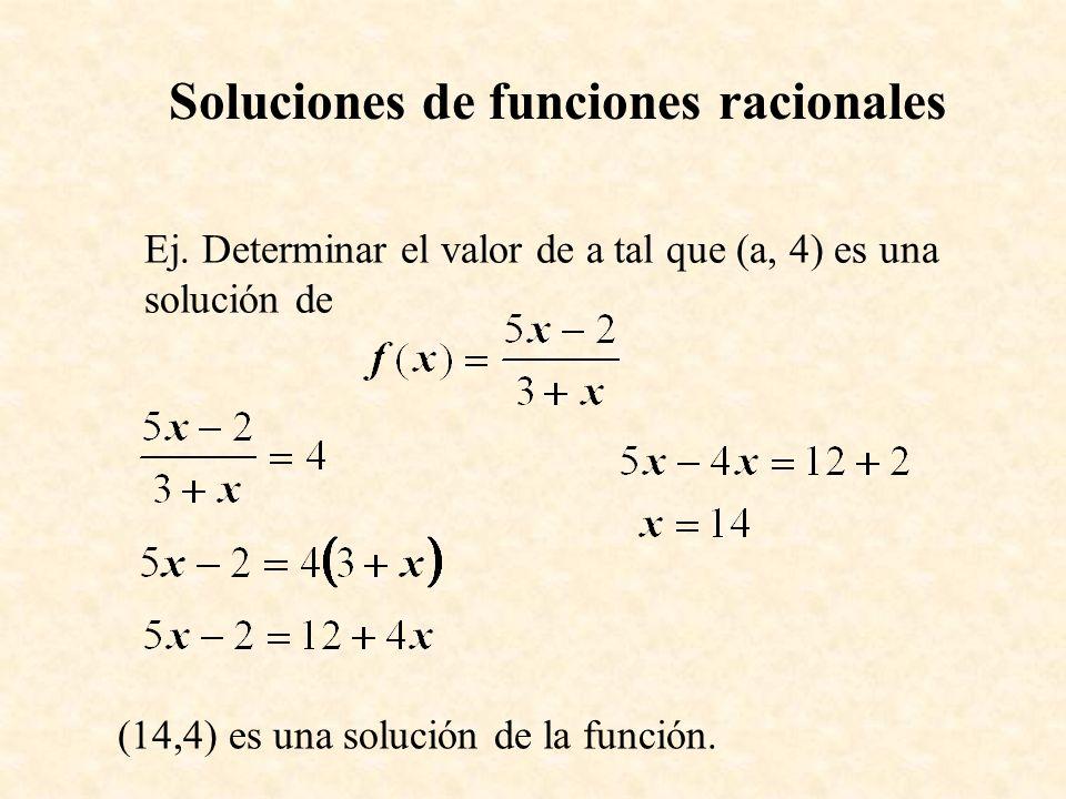 Soluciones de funciones racionales Ej. Determinar el valor de a tal que (a, 4) es una solución de (14,4) es una solución de la función.