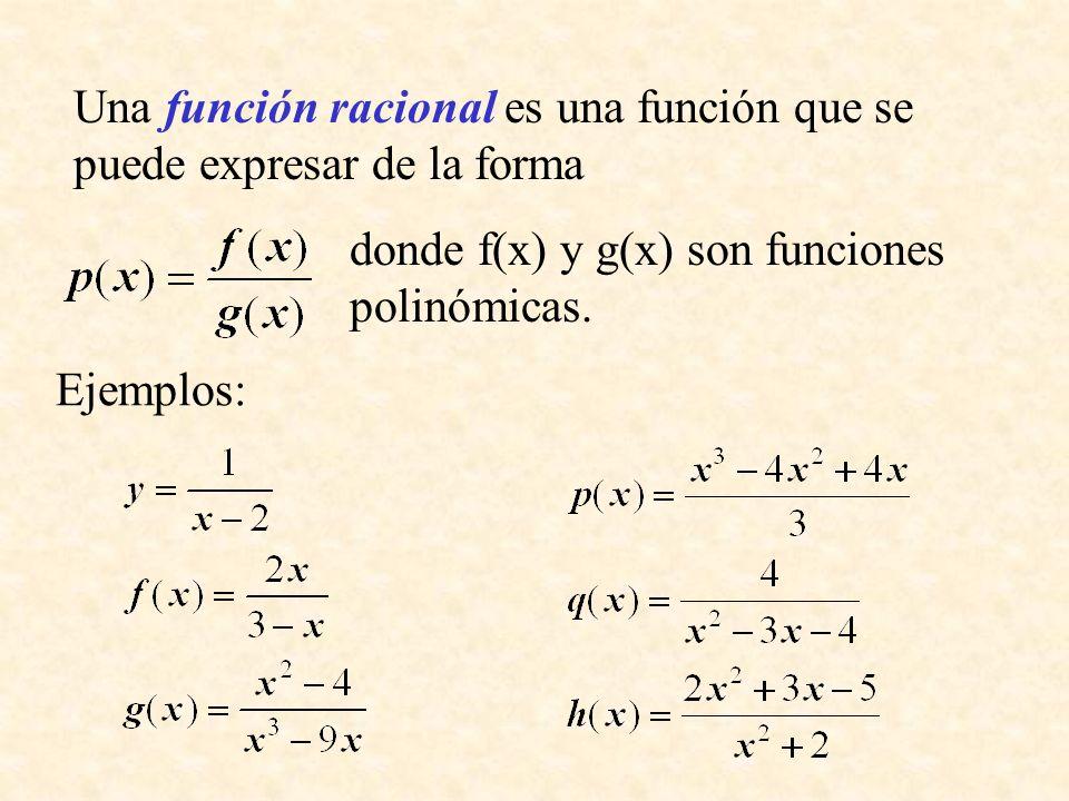 Práctica Hallar el valor de a, si existe, tal que (a,1) es una solución de f(x)