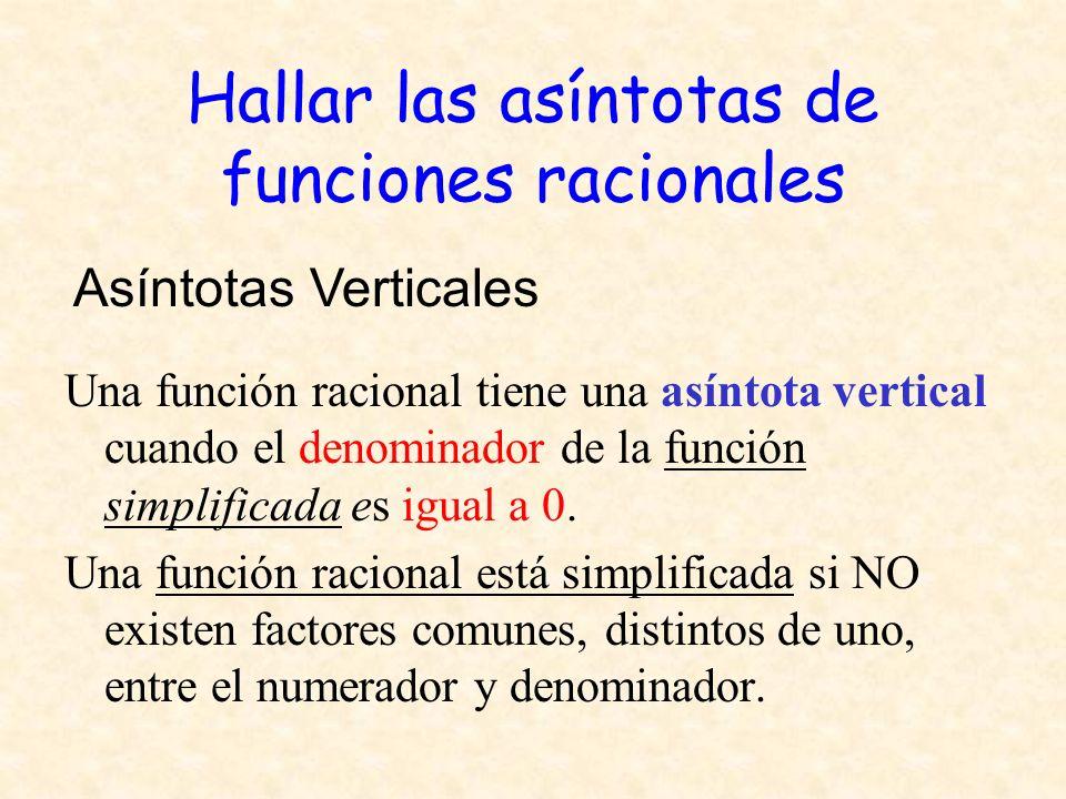 Hallar las asíntotas de funciones racionales Una función racional tiene una asíntota vertical cuando el denominador de la función simplificada es igua
