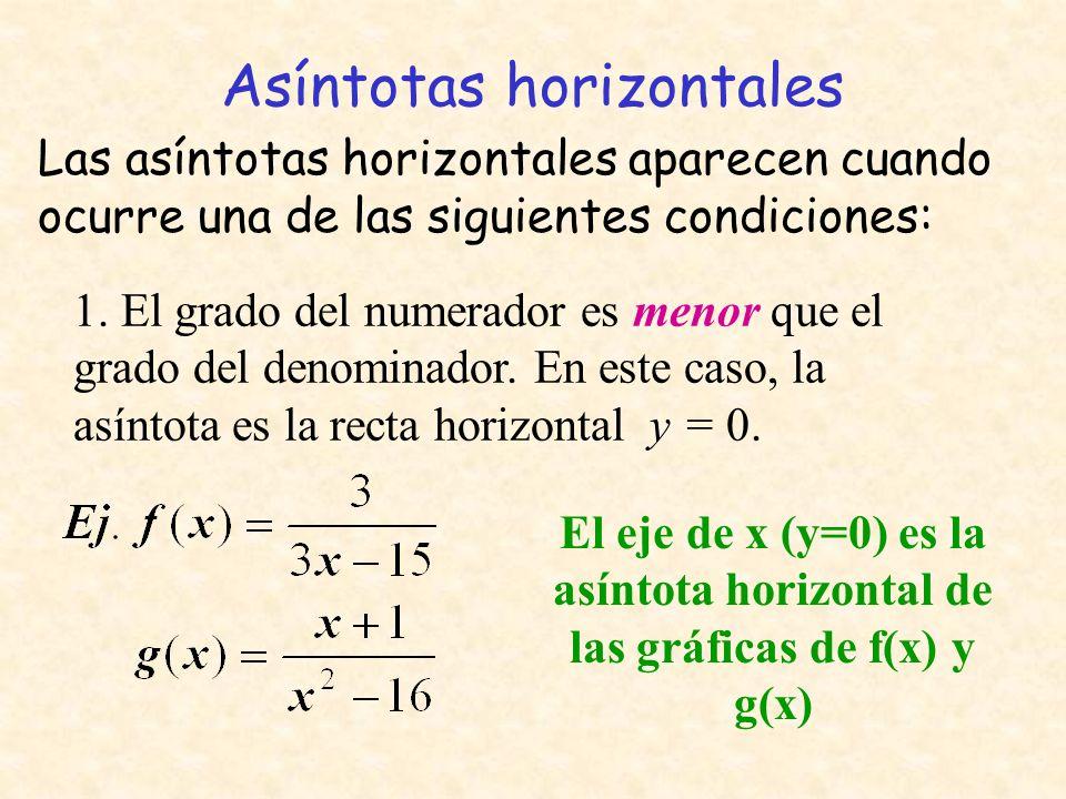 Asíntotas horizontales Las asíntotas horizontales aparecen cuando ocurre una de las siguientes condiciones: 1. El grado del numerador es menor que el