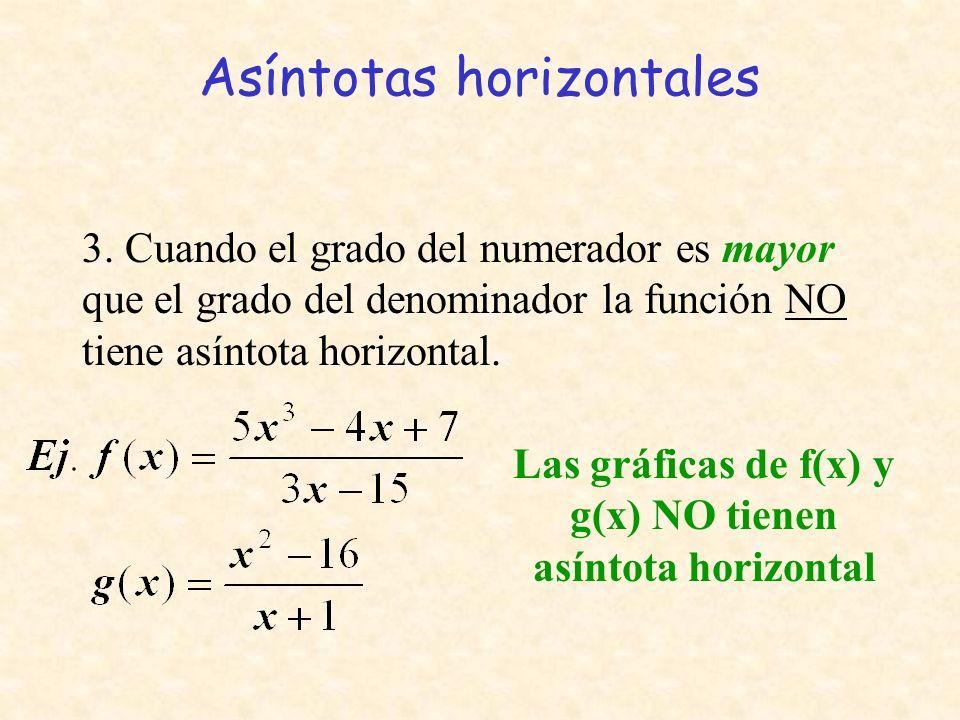 Asíntotas horizontales 3. Cuando el grado del numerador es mayor que el grado del denominador la función NO tiene asíntota horizontal. Las gráficas de