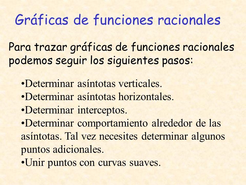 Gráficas de funciones racionales Para trazar gráficas de funciones racionales podemos seguir los siguientes pasos: Determinar asíntotas verticales. De