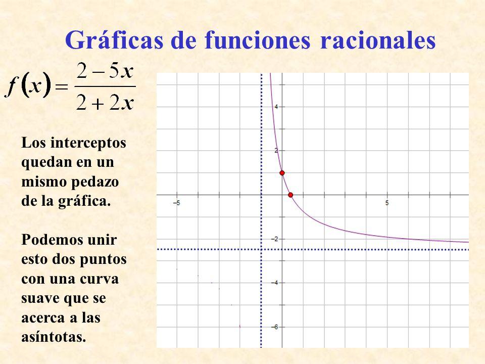 Gráficas de funciones racionales Los interceptos quedan en un mismo pedazo de la gráfica. Podemos unir esto dos puntos con una curva suave que se acer