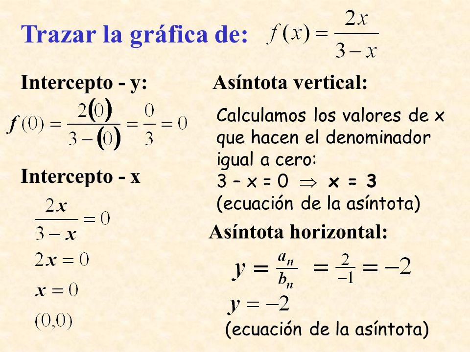 Trazar la gráfica de: Intercepto - y: Intercepto - x Asíntota vertical: Calculamos los valores de x que hacen el denominador igual a cero: 3 – x = 0 x