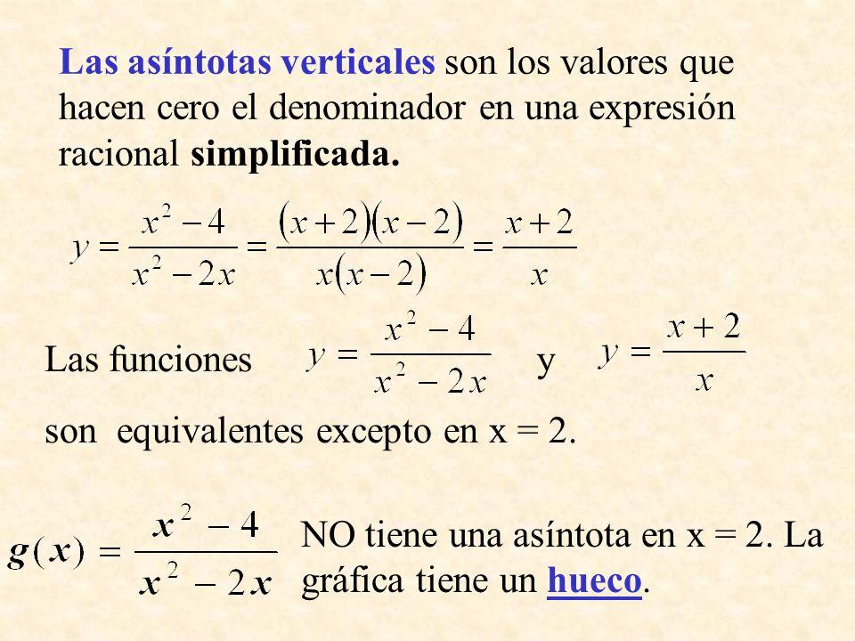 Las asíntotas verticales son los valores que hacen cero el denominador en una expresión racional simplificada. Las funcionesy son equivalentes excepto