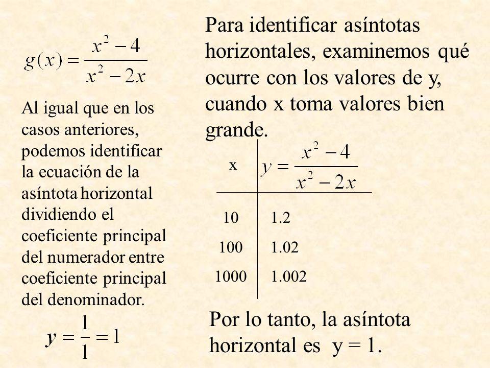 Para identificar asíntotas horizontales, examinemos qué ocurre con los valores de y, cuando x toma valores bien grande. Al igual que en los casos ante