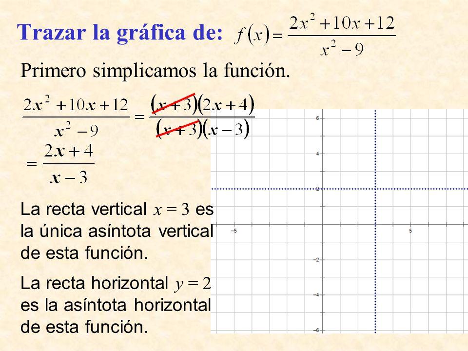 Primero simplicamos la función. La recta vertical x = 3 es la única asíntota vertical de esta función. Trazar la gráfica de: La recta horizontal y = 2