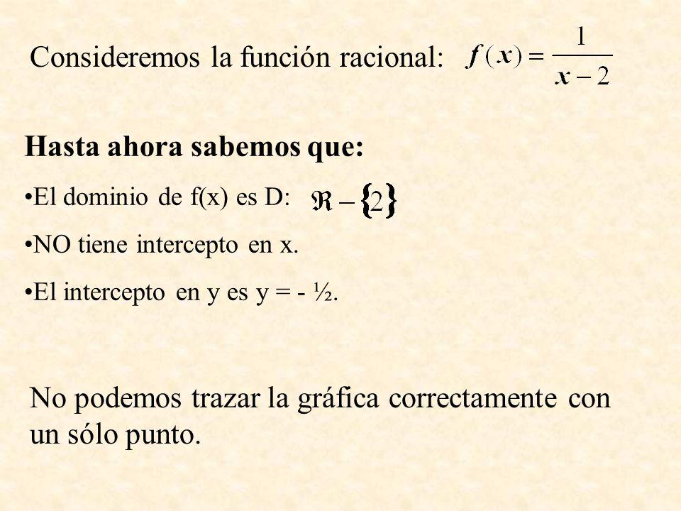 Consideremos la función racional: Hasta ahora sabemos que: El dominio de f(x) es D: NO tiene intercepto en x. El intercepto en y es y = - ½. No podemo