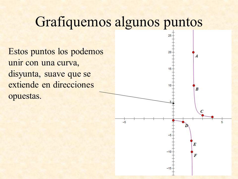 Grafiquemos algunos puntos Estos puntos los podemos unir con una curva, disyunta, suave que se extiende en direcciones opuestas.