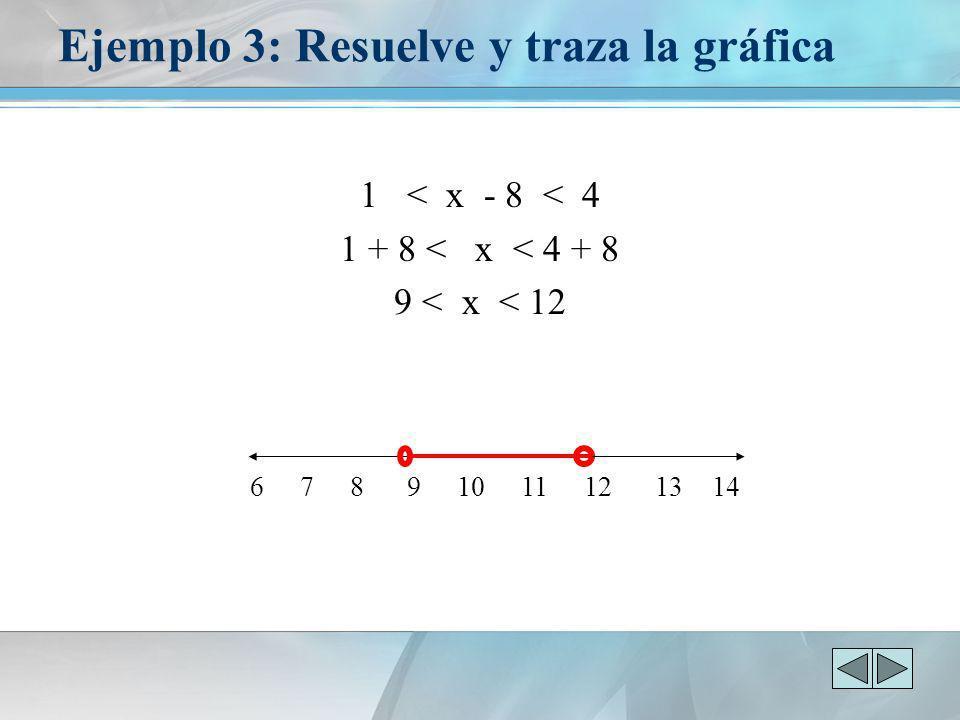 Ejemplo 3: Resuelve y traza la gráfica 1 < x - 8 < 4 1 + 8 < x < 4 + 8 9 < x < 12 6 7 8 9 10 11 12 13 14