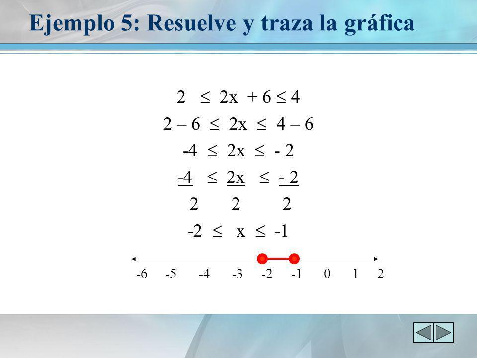 Ejemplo 5: Resuelve y traza la gráfica 2 2x + 6 4 2 – 6 2x 4 – 6 -4 2x - 2 2 2 2 -2 x -1 -6 -5 -4 -3 -2 -1 0 1 2