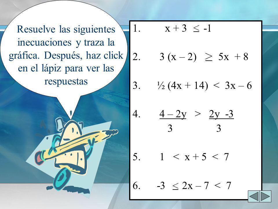 1. x + 3 -1 2. 3 (x – 2) 5x + 8 3. ½ (4x + 14) < 3x – 6 4. 4 – 2y > 2y -3 3 5. 1 < x + 5 < 7 6. -3 2x – 7 < 7 Resuelve las siguientes inecuaciones y t