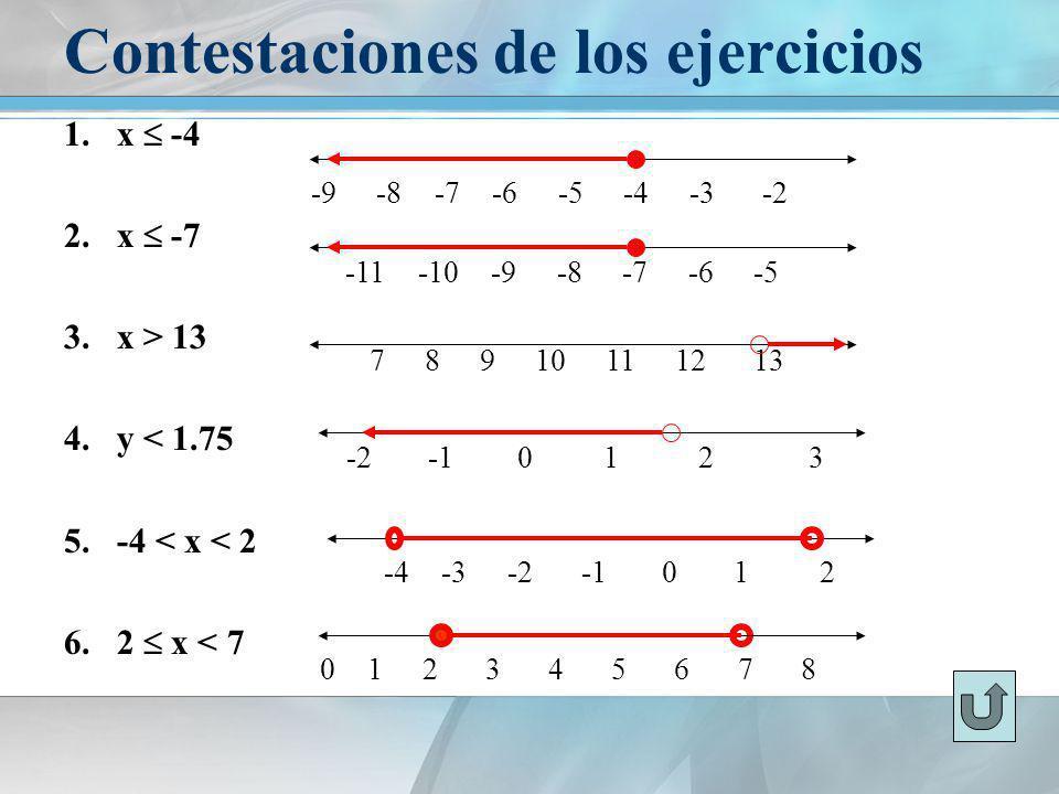 Contestaciones de los ejercicios 1.x -4 2.x -7 3.x > 13 4.y < 1.75 5.-4 < x < 2 6.2 x < 7 -9 -8 -7 -6 -5 -4 -3 -2 -11 -10 -9 -8 -7 -6 -5 7 8 9 10 11 1