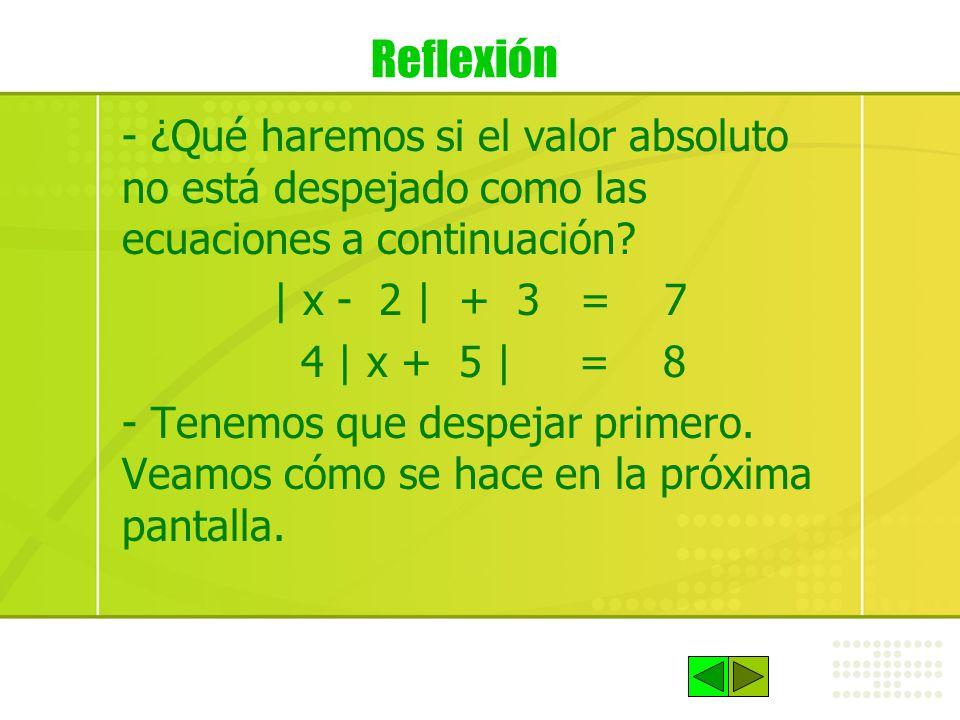 Reflexión - ¿Qué haremos si el valor absoluto no está despejado como las ecuaciones a continuación? | x - 2 | + 3 = 7 4 | x + 5 | = 8 - Tenemos que de