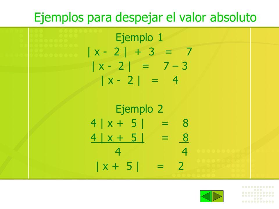 Ejemplos para despejar el valor absoluto Ejemplo 1 | x - 2 | + 3 = 7 | x - 2 | = 7 – 3 | x - 2 | = 4 Ejemplo 2 4 | x + 5 | = 8 4 4 | x + 5 | = 2