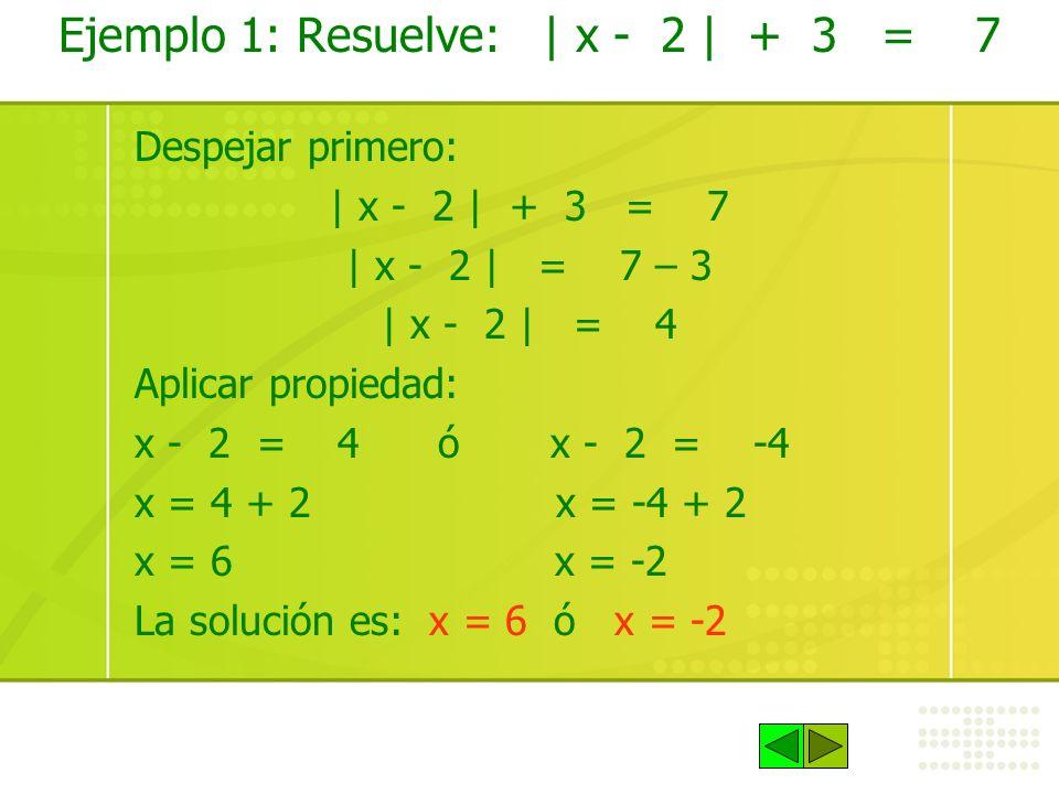 Ejemplo 1: Resuelve: | x - 2 | + 3 = 7 Despejar primero: | x - 2 | + 3 = 7 | x - 2 | = 7 – 3 | x - 2 | = 4 Aplicar propiedad: x - 2 = 4 ó x - 2 = -4 x